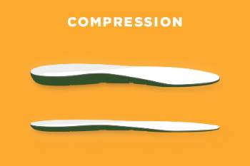 Infographic Showing Compressed Insole